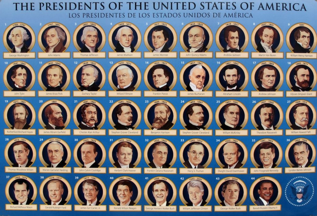 presidents of united states in order